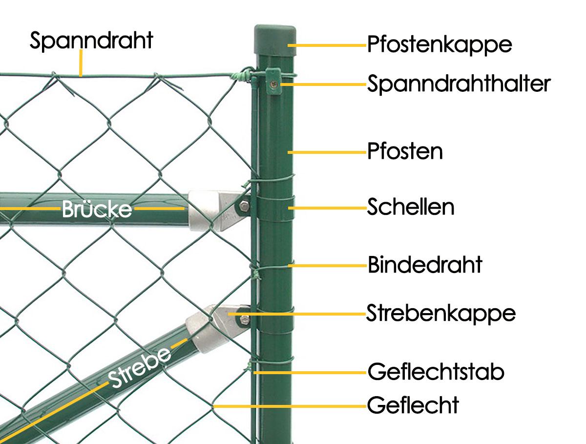 Befestigung Zaun Maschendraht Spanndrahthalter Halter Zubehör Pfosten 25x