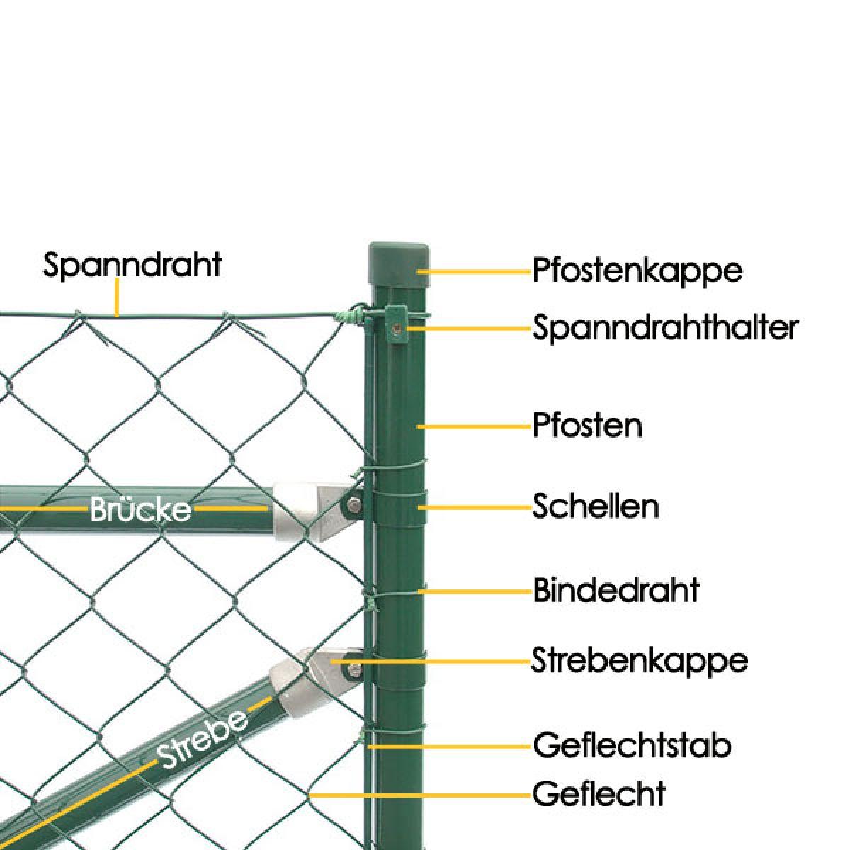 Zaun Nagel Strebenset für Gartentür zum Maschendrahtzaun