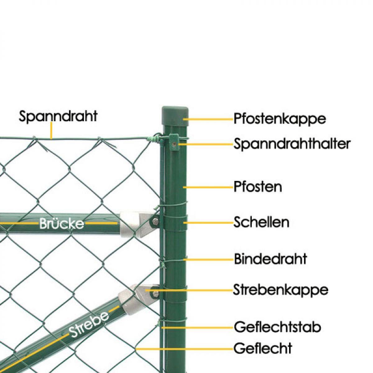 Zaun-Nagel - Maschendrahtzaun Gu00fcnstig Online Kaufen